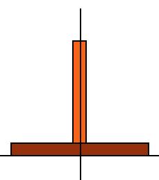 Vertical Wall On Horizontal Base