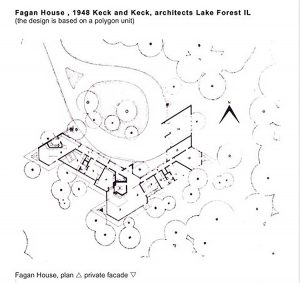 Plan Of Fagan